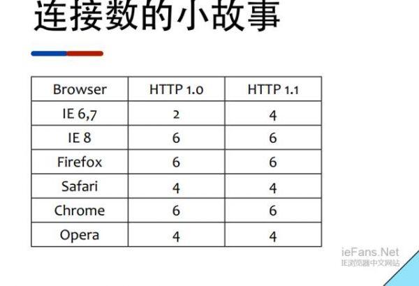 网站速度慢原因-3.jpeg